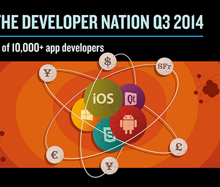 Q3 2014 Developer Economics Report From Vision Mobile