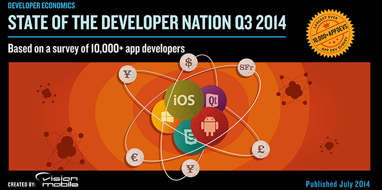 Vision Mobile Q3 2014 Developer Economics Report