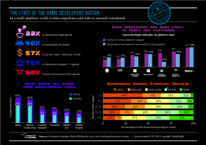 Game Developers Q3 2014 Developer Economics Report